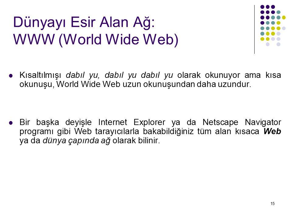 15 Dünyayı Esir Alan Ağ: WWW (World Wide Web) Kısaltılmışı dabıl yu, dabıl yu dabıl yu olarak okunuyor ama kısa okunuşu, World Wide Web uzun okunuşund