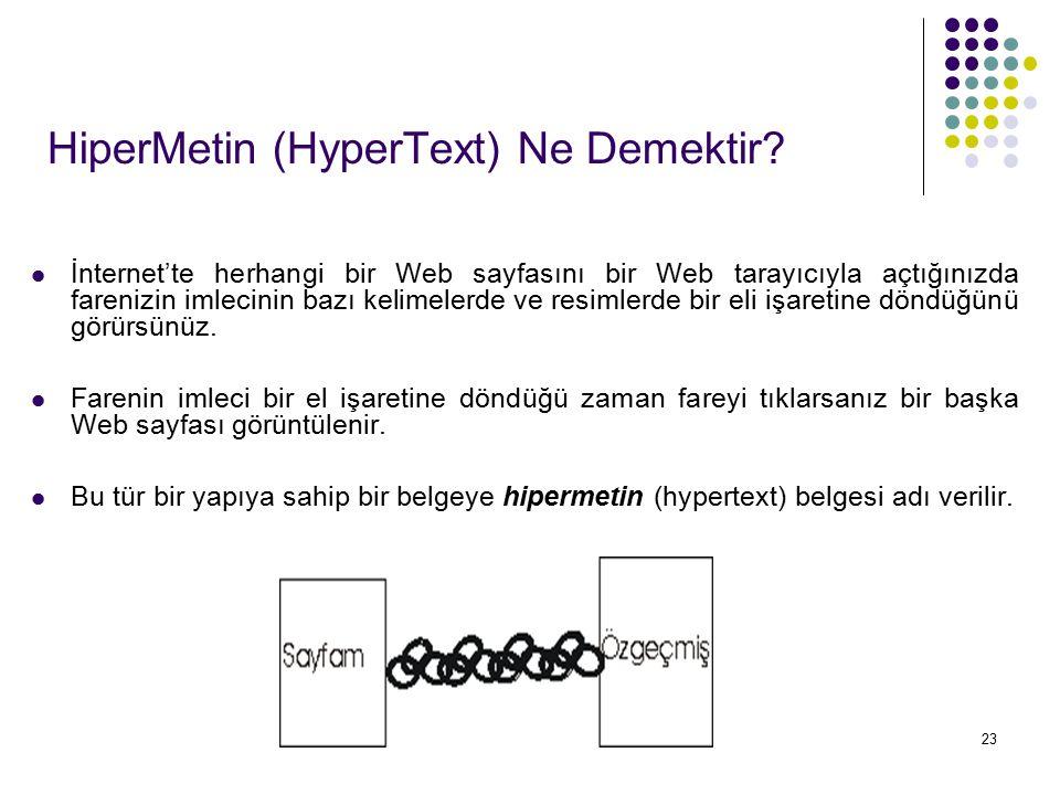 23 HiperMetin (HyperText) Ne Demektir? İnternet'te herhangi bir Web sayfasını bir Web tarayıcıyla açtığınızda farenizin imlecinin bazı kelimelerde ve