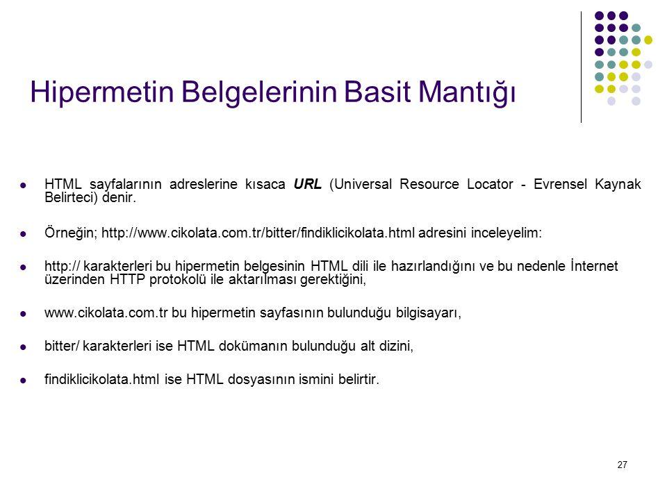 27 Hipermetin Belgelerinin Basit Mantığı HTML sayfalarının adreslerine kısaca URL (Universal Resource Locator - Evrensel Kaynak Belirteci) denir.