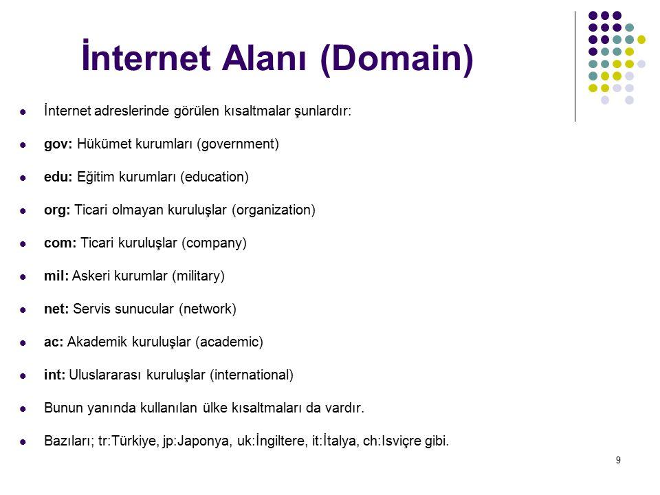 9 İnternet Alanı (Domain) İnternet adreslerinde görülen kısaltmalar şunlardır: gov: Hükümet kurumları (government) edu: Eğitim kurumları (education) o