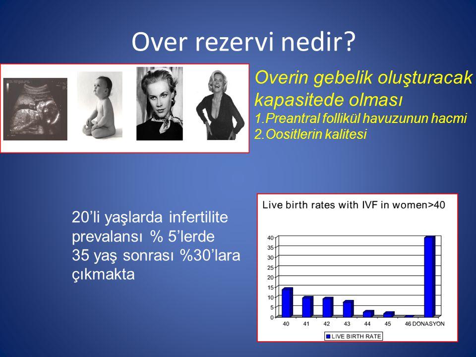 Over rezervi nedir? 20'li yaşlarda infertilite prevalansı % 5'lerde 35 yaş sonrası %30'lara çıkmakta Overin gebelik oluşturacak kapasitede olması 1.Pr