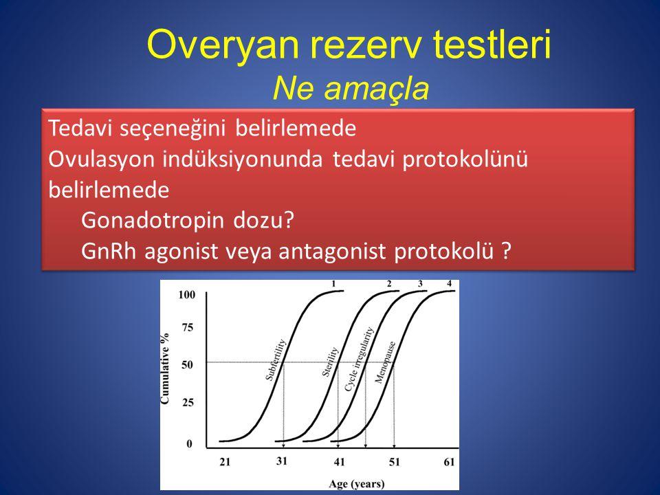 Tedavi seçeneğini belirlemede Ovulasyon indüksiyonunda tedavi protokolünü belirlemede Gonadotropin dozu? GnRh agonist veya antagonist protokolü ? Teda