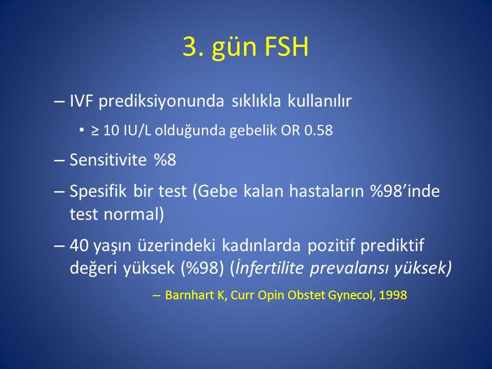 3. gün FSH – IVF prediksiyonunda sıklıkla kullanılır ≥ 10 IU/L olduğunda gebelik OR 0.58 – Sensitivite %8 – Spesifik bir test (Gebe kalan hastaların %