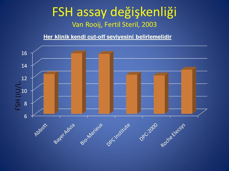 FSH assay değişkenliği Van Rooij, Fertil Steril, 2003 Her klinik kendi cut-off seviyesini belirlemelidir