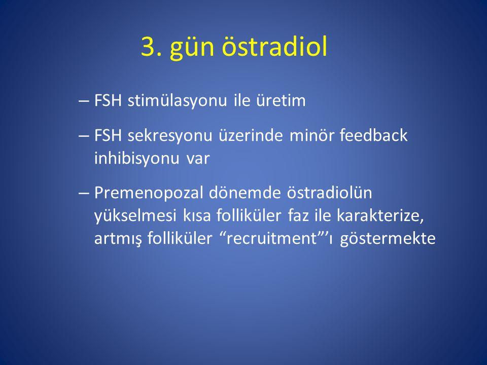 3. gün östradiol – FSH stimülasyonu ile üretim – FSH sekresyonu üzerinde minör feedback inhibisyonu var – Premenopozal dönemde östradiolün yükselmesi