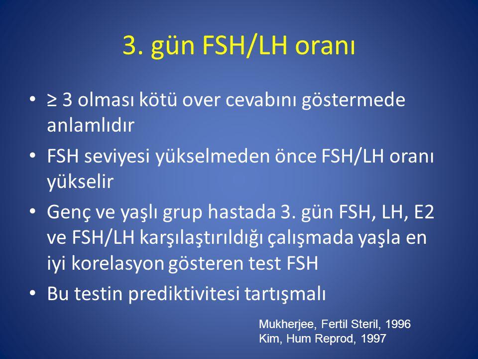 3. gün FSH/LH oranı ≥ 3 olması kötü over cevabını göstermede anlamlıdır FSH seviyesi yükselmeden önce FSH/LH oranı yükselir Genç ve yaşlı grup hastada