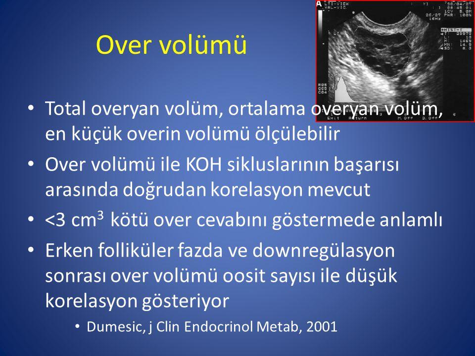 Over volümü Total overyan volüm, ortalama overyan volüm, en küçük overin volümü ölçülebilir Over volümü ile KOH sikluslarının başarısı arasında doğrud