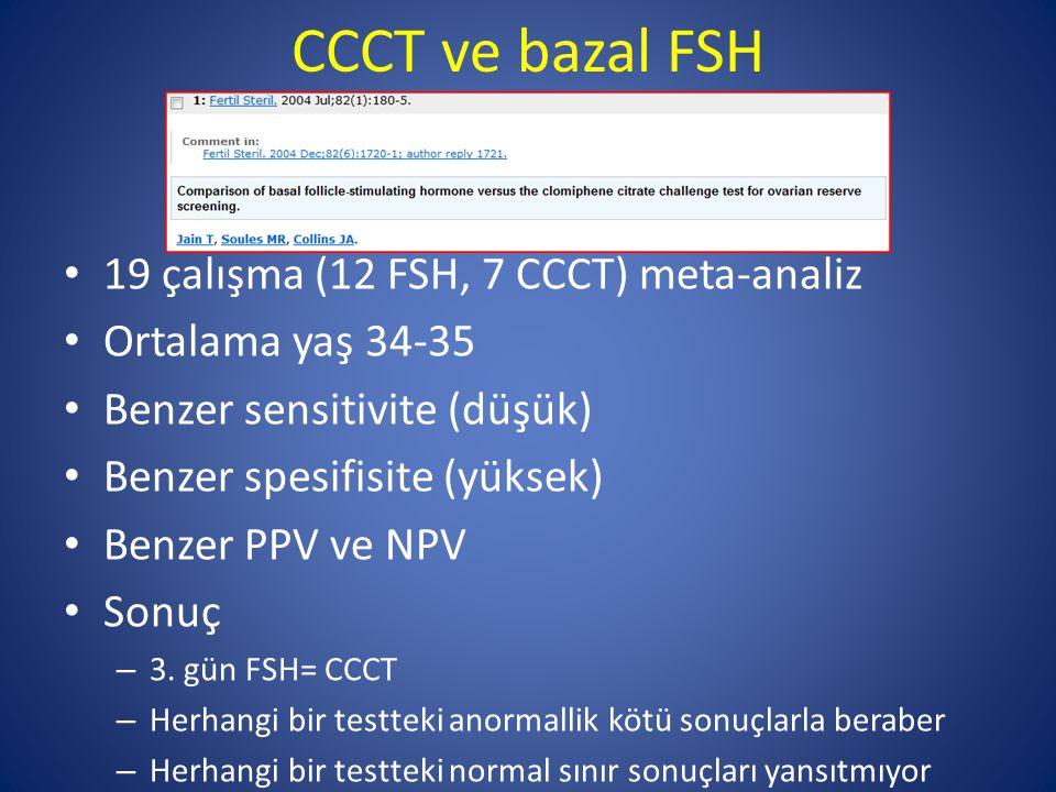 CCCT ve bazal FSH 19 çalışma (12 FSH, 7 CCCT) meta-analiz Ortalama yaş 34-35 Benzer sensitivite (düşük) Benzer spesifisite (yüksek) Benzer PPV ve NPV