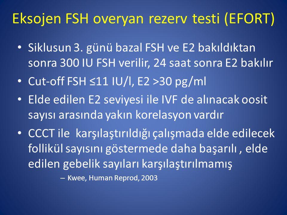 Eksojen FSH overyan rezerv testi (EFORT) Siklusun 3. günü bazal FSH ve E2 bakıldıktan sonra 300 IU FSH verilir, 24 saat sonra E2 bakılır Cut-off FSH ≤