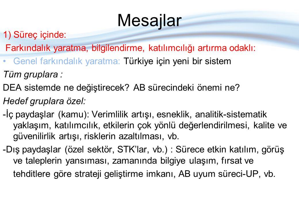 Mesajlar 1) Süreç içinde: Farkındalık yaratma, bilgilendirme, katılımcılığı artırma odaklı: Genel farkındalık yaratma: Türkiye için yeni bir sistem Tüm gruplara : DEA sistemde ne değiştirecek.