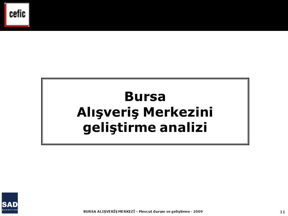 11 BURSA ALIŞVERİŞ MERKEZİ – Mevcut durum ve geliştirme - 2009 Bursa Alışveriş Merkezini geliştirme analizi