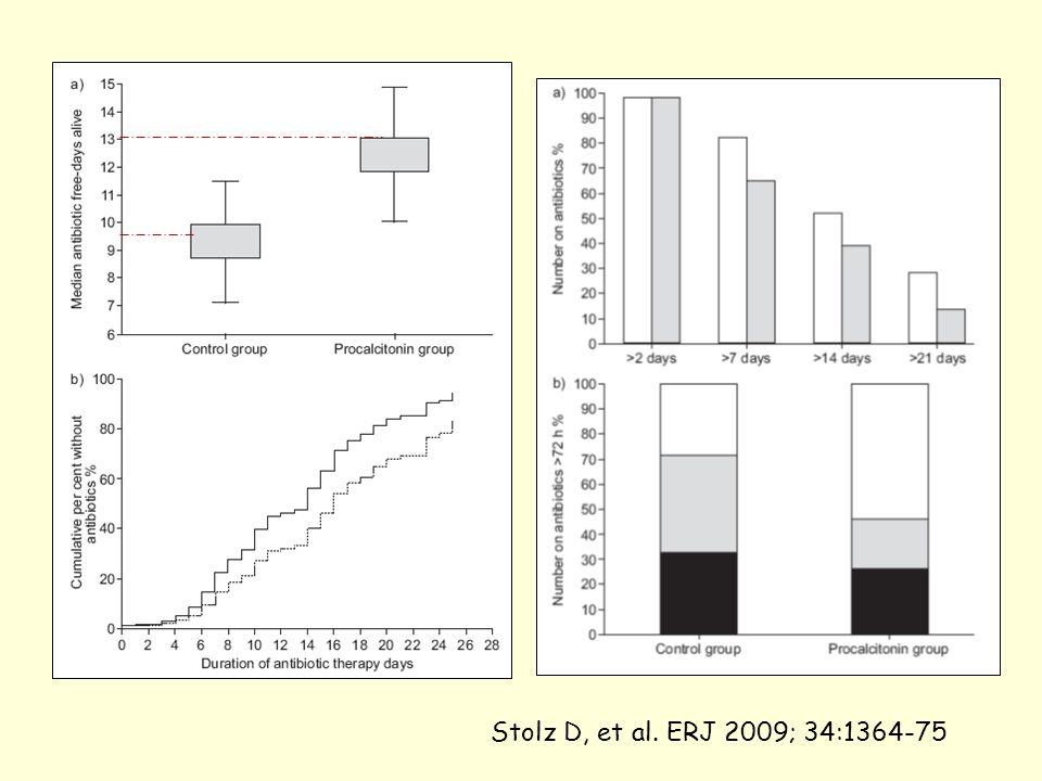 Stolz D, et al. ERJ 2009; 34:1364-75
