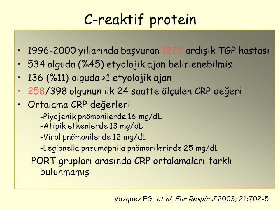 C-reaktif protein 1996-2000 yıllarında başvuran 1222 ardışık TGP hastası 534 olguda (%45) etyolojik ajan belirlenebilmiş 136 (%11) olguda >1 etyolojik ajan 258/398 olgunun ilk 24 saatte ölçülen CRP değeri Ortalama CRP değerleri -Piyojenik pnömonilerde 16 mg/dL -Atipik etkenlerde 13 mg/dL -Viral pnömonilerde 12 mg/dL -Legionella pneumophila pnömonilerinde 25 mg/dL PORT grupları arasında CRP ortalamaları farklı bulunmamış Vazquez EG, et al.