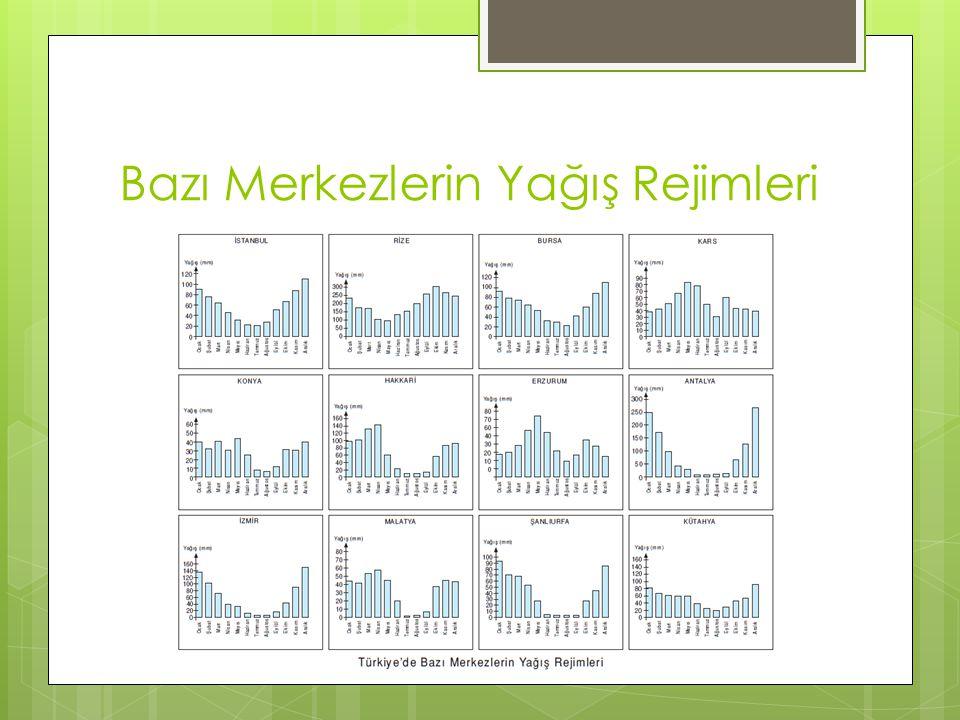 Türkiye'de Yağışın Dağılışı  Türkiye'de yerşekiller haritası ile yağış dağılışı haritası karşılaştırıldığında aralarında bir paralellik olduğu görülecektir.