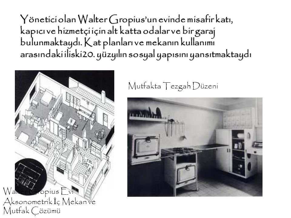 Yönetici olan Walter Gropius'un evinde misafir katı, kapıcı ve hizmetçi için alt katta odalar ve bir garaj bulunmaktaydı. Kat planları ve mekanın kull