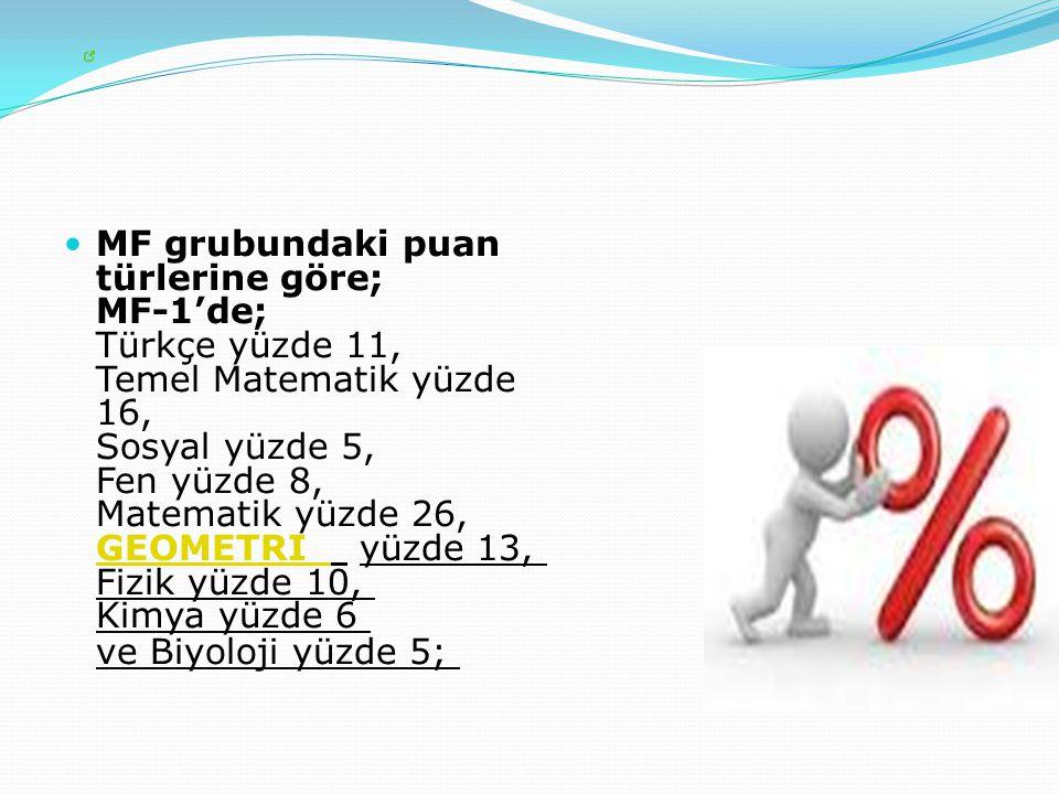 MF grubundaki puan türlerine göre; MF-1'de; Türkçe yüzde 11, Temel Matematik yüzde 16, Sosyal yüzde 5, Fen yüzde 8, Matematik yüzde 26, GEOMETRI yüzde 13, Fizik yüzde 10, Kimya yüzde 6 ve Biyoloji yüzde 5; GEOMETRI