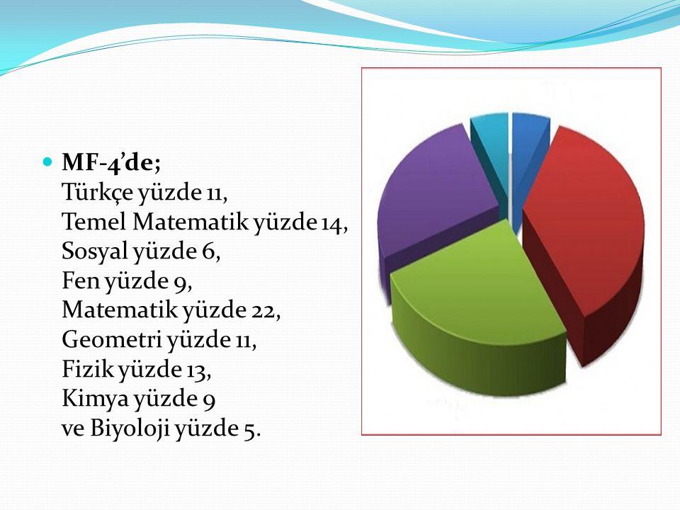 MF-4'de; Türkçe yüzde 11, Temel Matematik yüzde 14, Sosyal yüzde 6, Fen yüzde 9, Matematik yüzde 22, Geometri yüzde 11, Fizik yüzde 13, Kimya yüzde 9 ve Biyoloji yüzde 5.