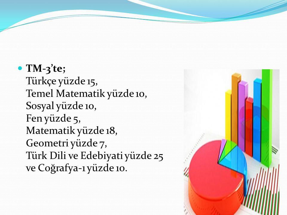 TM-3'te; Türkçe yüzde 15, Temel Matematik yüzde 10, Sosyal yüzde 10, Fen yüzde 5, Matematik yüzde 18, Geometri yüzde 7, Türk Dili ve Edebiyati yüzde 25 ve Coğrafya-1 yüzde 10.
