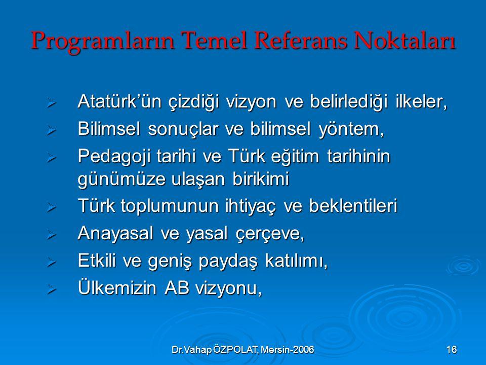 Dr.Vahap ÖZPOLAT, Mersin-200616 Programların Temel Referans Noktaları  Atatürk'ün çizdiği vizyon ve belirlediği ilkeler,  Bilimsel sonuçlar ve bilimsel yöntem,  Pedagoji tarihi ve Türk eğitim tarihinin günümüze ulaşan birikimi  Türk toplumunun ihtiyaç ve beklentileri  Anayasal ve yasal çerçeve,  Etkili ve geniş paydaş katılımı,  Ülkemizin AB vizyonu,
