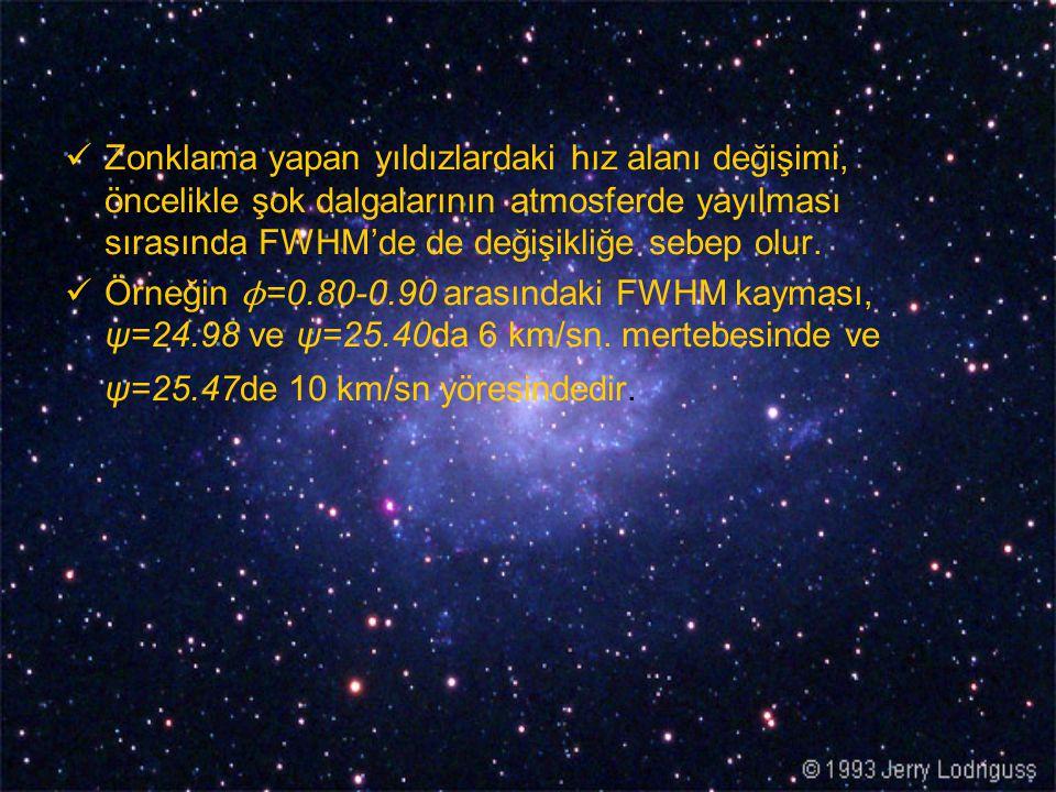 Zonklama yapan yıldızlardaki hız alanı değişimi, öncelikle şok dalgalarının atmosferde yayılması sırasında FWHM'de de değişikliğe sebep olur. Örneğin