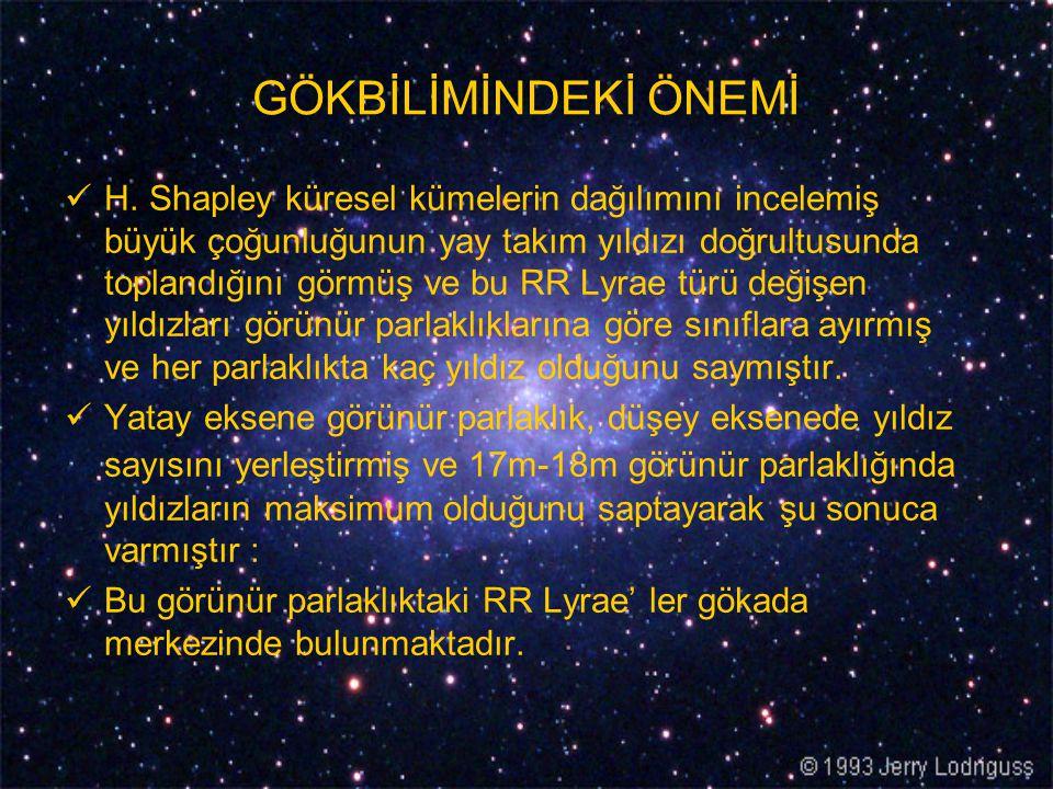 GÖKBİLİMİNDEKİ ÖNEMİ H. Shapley küresel kümelerin dağılımını incelemiş büyük çoğunluğunun yay takım yıldızı doğrultusunda toplandığını görmüş ve bu RR