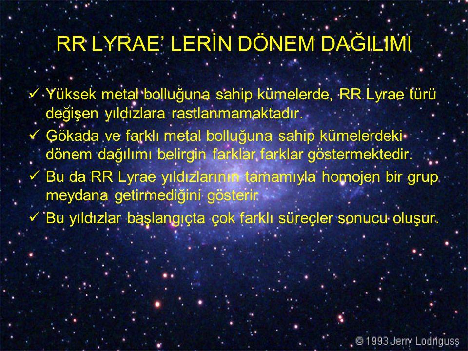 RR LYRAE' LERİN DÖNEM DAĞILIMI Yüksek metal bolluğuna sahip kümelerde, RR Lyrae türü değişen yıldızlara rastlanmamaktadır. Gökada ve farklı metal boll