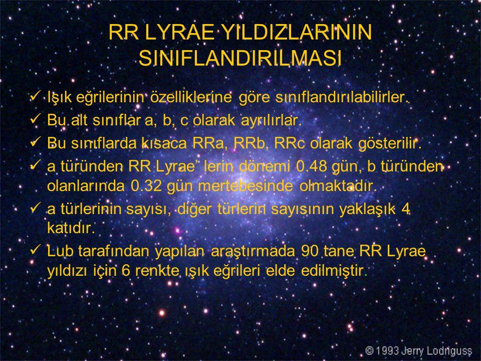 RR LYRAE YILDIZLARININ SINIFLANDIRILMASI Işık eğrilerinin özelliklerine göre sınıflandırılabilirler. Bu alt sınıflar a, b, c olarak ayrılırlar. Bu sın