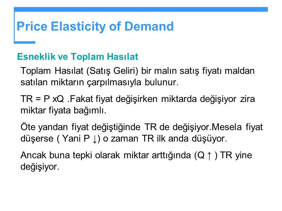 Price Elasticity of Demand Esneklik ve Toplam Hasılat Toplam Hasılat (Satış Geliri) bir malın satış fiyatı maldan satılan miktarın çarpılmasıyla bulunur.