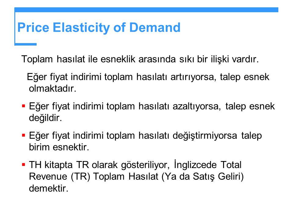 Price Elasticity of Demand Toplam hasılat ile esneklik arasında sıkı bir ilişki vardır.