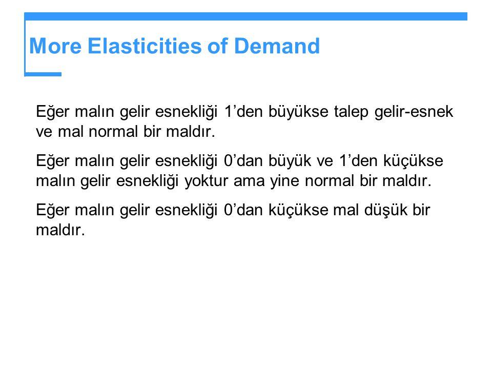 More Elasticities of Demand Eğer malın gelir esnekliği 1'den büyükse talep gelir-esnek ve mal normal bir maldır.