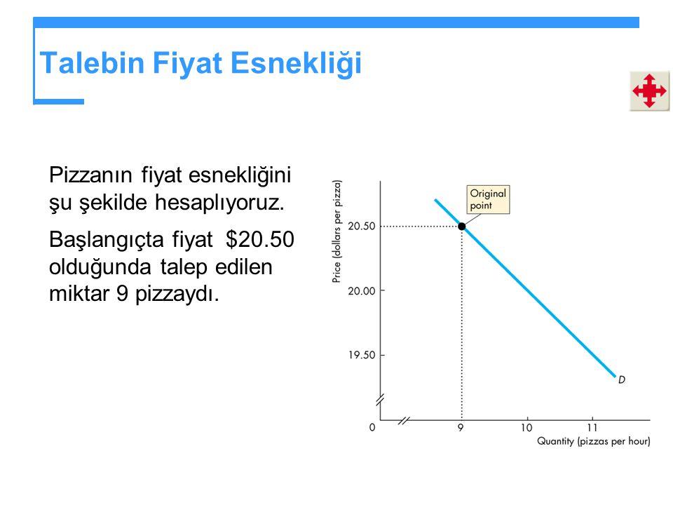 Price Elasticity of Demand Fiyat değişiklğinden kaynaklanan Toplam Hasılat  Eğer talep esnekse % 1 lik bir fiyat indirimi, miktarı %1 den fazla artırır.Ve dolaysıyla fiyattaki ↓ miktardaki daha fazla bir ↑ ile etkisiz hale geliyor.Sonuçta toplam hasıla düşmüyor, tam tersi artıyor.