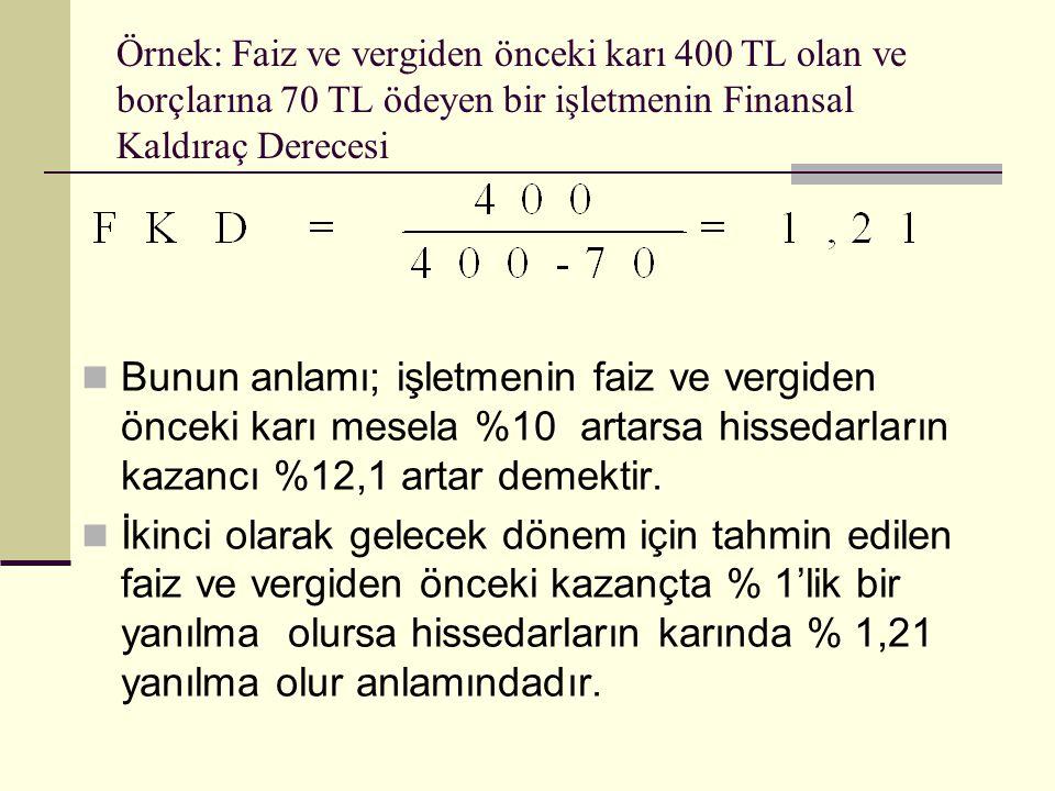 Örnek: Faiz ve vergiden önceki karı 400 TL olan ve borçlarına 70 TL ödeyen bir işletmenin Finansal Kaldıraç Derecesi Bunun anlamı; işletmenin faiz ve