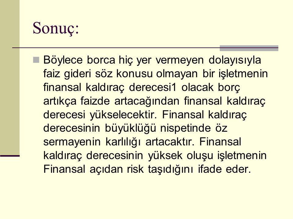 Sonuç: Böylece borca hiç yer vermeyen dolayısıyla faiz gideri söz konusu olmayan bir işletmenin finansal kaldıraç derecesi1 olacak borç artıkça faizde