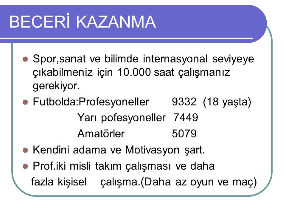 BECERİ KAZANMA Spor,sanat ve bilimde internasyonal seviyeye çıkabilmeniz için 10.000 saat çalışmanız gerekiyor. Futbolda:Profesyoneller 9332 (18 yaşta