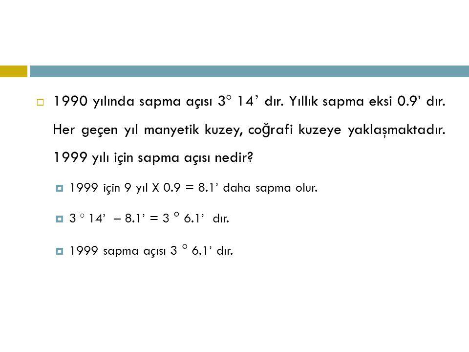  1990 yılında sapma açısı 3 ° 14 ' dır. Yıllık sapma eksi 0.9' dır. Her geçen yıl manyetik kuzey, co ğ rafi kuzeye yaklaşmaktadır. 1999 yılı için sap