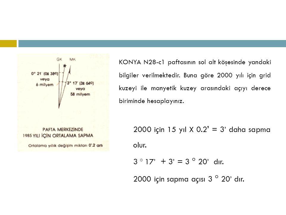 KONYA N28-c1 paftasının sol alt köşesinde yandaki bilgiler verilmektedir. Buna göre 2000 yılı için grid kuzeyi ile manyetik kuzey arasındaki açıyı der