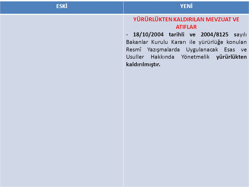 ESKİYENİ YÜRÜRLÜKTEN KALDIRILAN MEVZUAT VE ATIFLAR - 18/10/2004 tarihli ve 2004/8125 sayılı Bakanlar Kurulu Kararı ile yürürlüğe konulan Resmî Yazışma