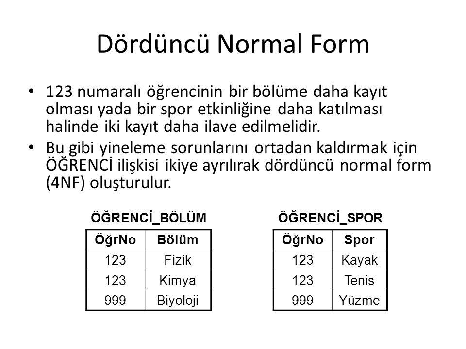 Dördüncü Normal Form 123 numaralı öğrencinin bir bölüme daha kayıt olması yada bir spor etkinliğine daha katılması halinde iki kayıt daha ilave edilme
