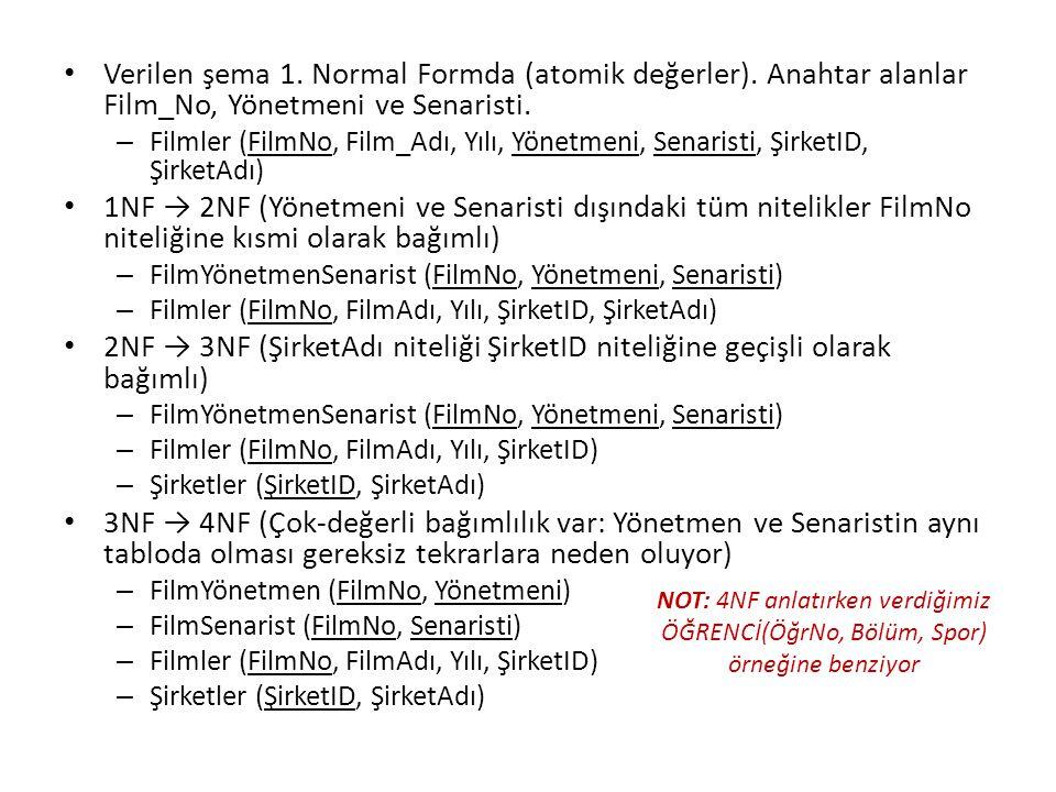 Verilen şema 1. Normal Formda (atomik değerler). Anahtar alanlar Film_No, Yönetmeni ve Senaristi. – Filmler (FilmNo, Film_Adı, Yılı, Yönetmeni, Senari