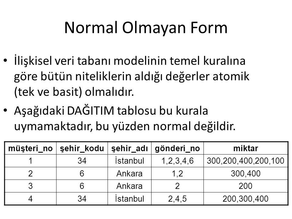 Dördüncü Normal Form Burada bir öğrenci birden çok bölüme kayıt olabilmekte ve birden çok spor etkinliğine katılabilmektedir.