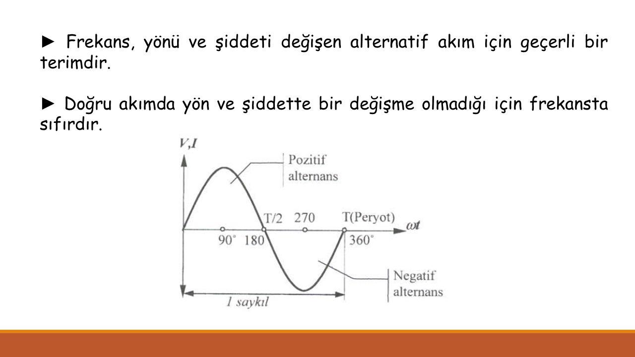 Saykıl: Alternatif akım veya gerilim sıfırdan başlar, maksimum değerini alır ve sıfıra döner, ters yönde de aynı işlem gerçekleşerek tekrar başlangıç noktası sıfıra döner.