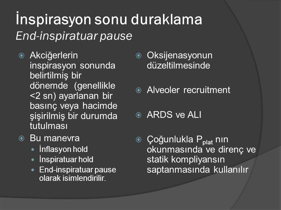İnspirasyon sonu duraklama End-inspiratuar pause  Akciğerlerin inspirasyon sonunda belirtilmiş bir dönemde (genellikle <2 sn) ayarlanan bir basınç veya hacimde şişirilmiş bir durumda tutulması  Bu manevra İnflasyon hold İnspiratuar hold End-inspiratuar pause olarak isimlendirilir.