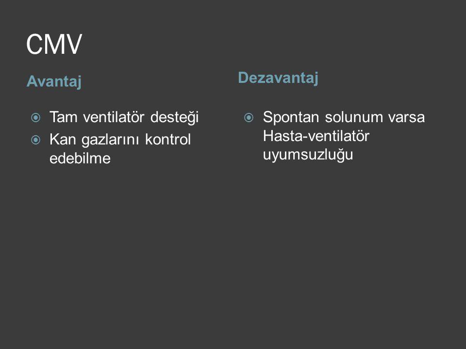 CMV Avantaj Dezavantaj  Tam ventilatör desteği  Kan gazlarını kontrol edebilme  Spontan solunum varsa Hasta-ventilatör uyumsuzluğu