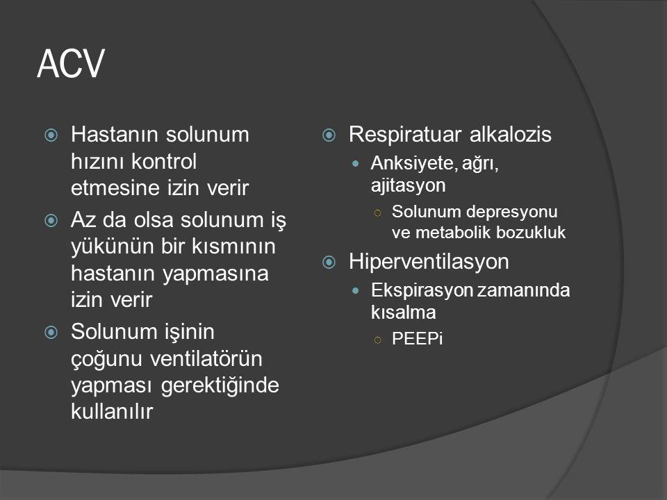 ACV  Hastanın solunum hızını kontrol etmesine izin verir  Az da olsa solunum iş yükünün bir kısmının hastanın yapmasına izin verir  Solunum işinin çoğunu ventilatörün yapması gerektiğinde kullanılır  Respiratuar alkalozis Anksiyete, ağrı, ajitasyon ○ Solunum depresyonu ve metabolik bozukluk  Hiperventilasyon Ekspirasyon zamanında kısalma ○ PEEPi
