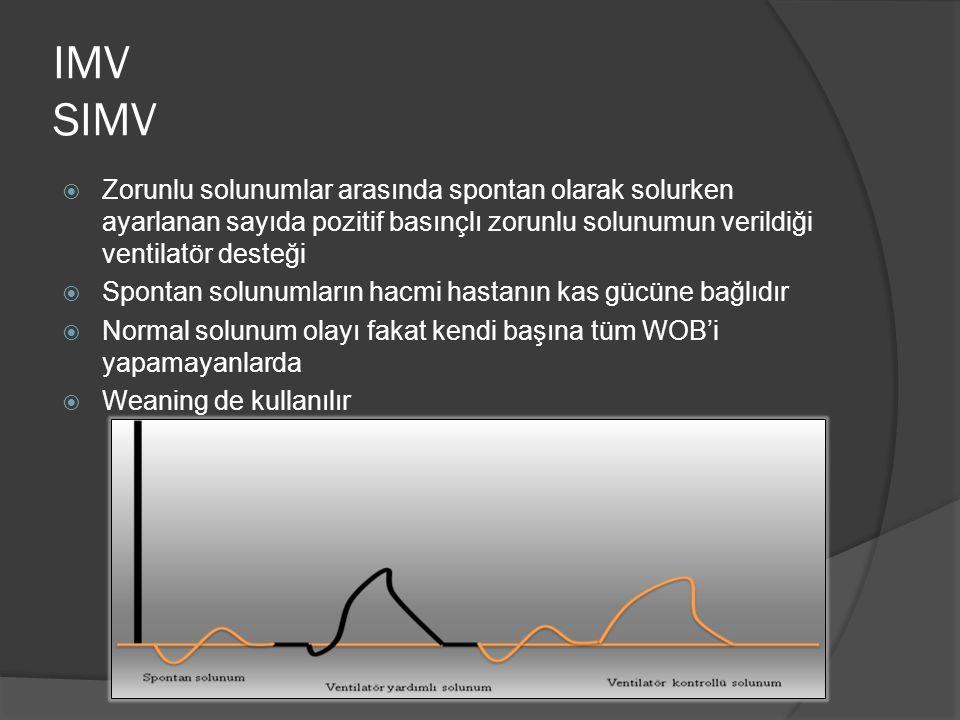 IMV SIMV  Zorunlu solunumlar arasında spontan olarak solurken ayarlanan sayıda pozitif basınçlı zorunlu solunumun verildiği ventilatör desteği  Spontan solunumların hacmi hastanın kas gücüne bağlıdır  Normal solunum olayı fakat kendi başına tüm WOB'i yapamayanlarda  Weaning de kullanılır