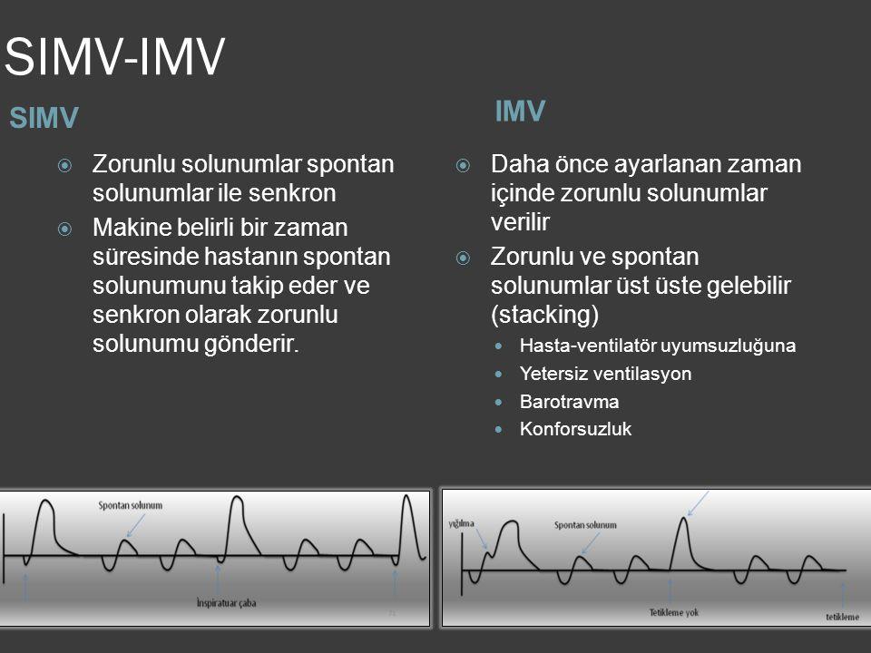 SIMV-IMV SIMV IMV  Zorunlu solunumlar spontan solunumlar ile senkron  Makine belirli bir zaman süresinde hastanın spontan solunumunu takip eder ve senkron olarak zorunlu solunumu gönderir.