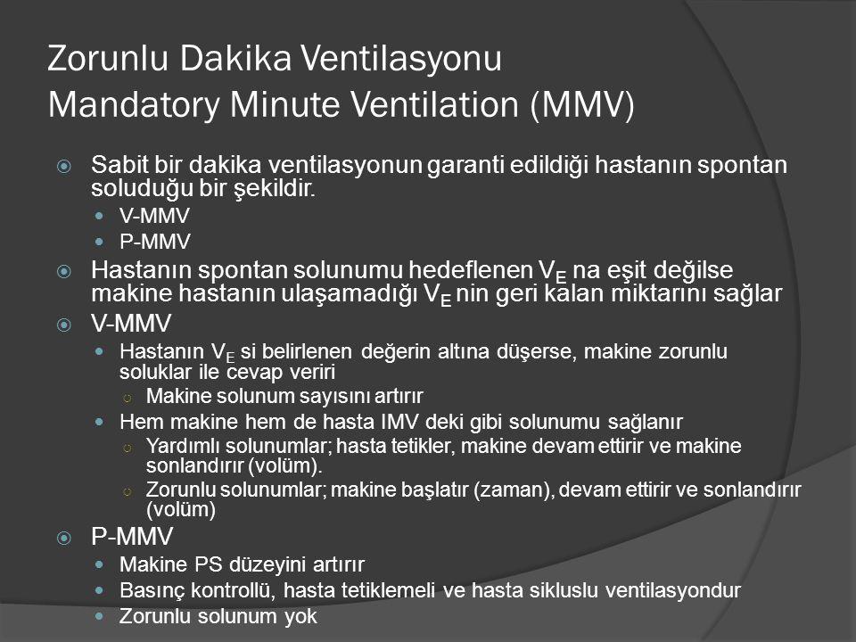 Zorunlu Dakika Ventilasyonu Mandatory Minute Ventilation (MMV)  Sabit bir dakika ventilasyonun garanti edildiği hastanın spontan soluduğu bir şekildir.