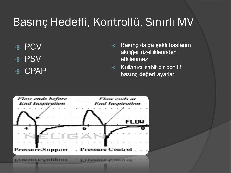 Basınç Hedefli, Kontrollü, Sınırlı MV  PCV  PSV  CPAP  Basınç dalga şekli hastanın akciğer özelliklerinden etkilenmez  Kullanıcı sabit bir pozitif basınç değeri ayarlar