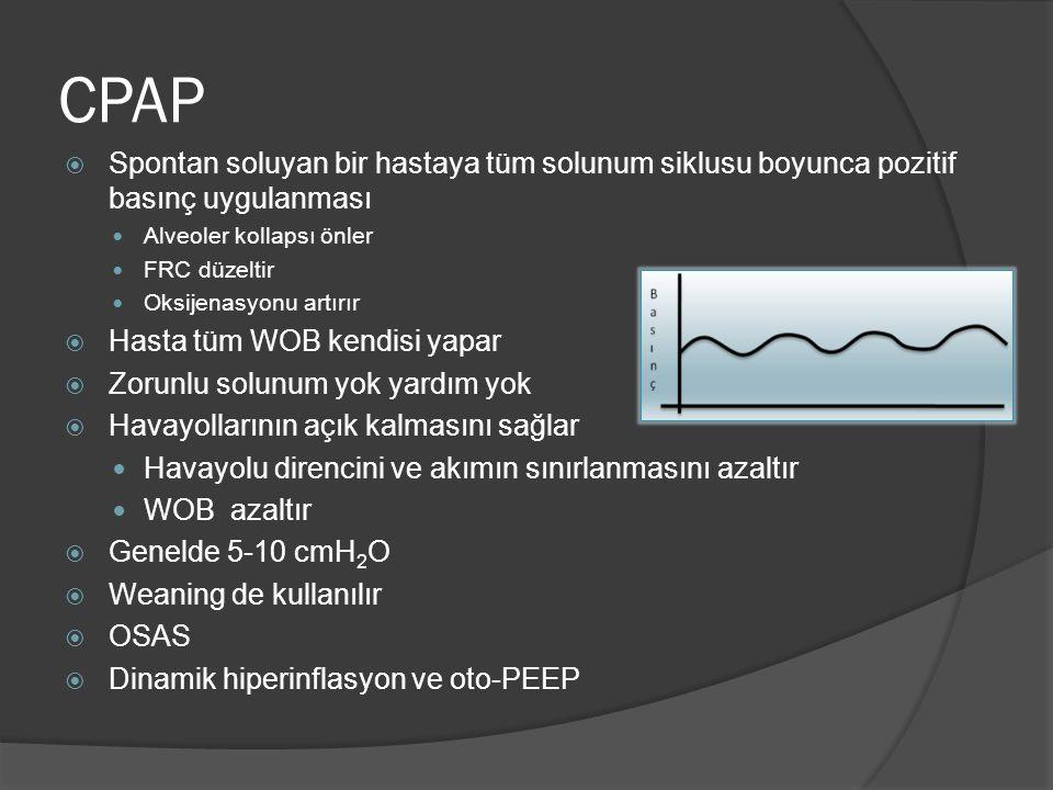 CPAP  Spontan soluyan bir hastaya tüm solunum siklusu boyunca pozitif basınç uygulanması Alveoler kollapsı önler FRC düzeltir Oksijenasyonu artırır  Hasta tüm WOB kendisi yapar  Zorunlu solunum yok yardım yok  Havayollarının açık kalmasını sağlar Havayolu direncini ve akımın sınırlanmasını azaltır WOB azaltır  Genelde 5-10 cmH 2 O  Weaning de kullanılır  OSAS  Dinamik hiperinflasyon ve oto-PEEP