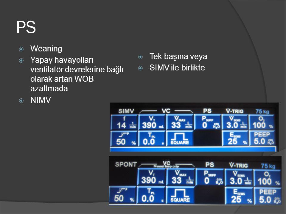 PS  Weaning  Yapay havayolları ventilatör devrelerine bağlı olarak artan WOB azaltmada  NIMV  Tek başına veya  SIMV ile birlikte